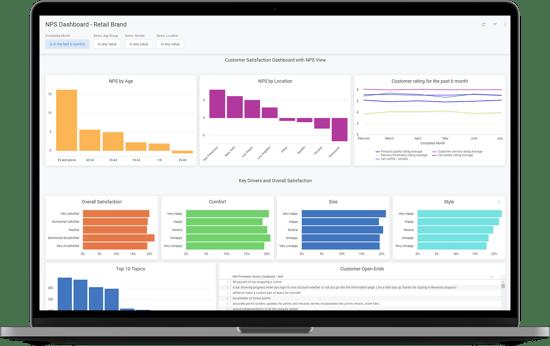 Alida-Analytics-Config-Dashboard