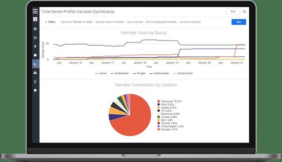 Alida-Analytics-PV_TS-Dashboard-1