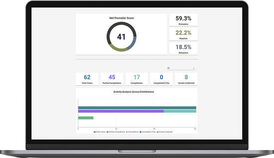 Alida-Touchpoint-NPS-Dashboard