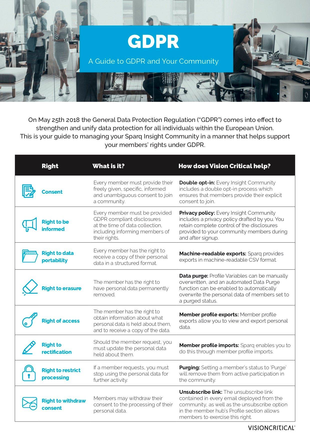 GDPR-guide