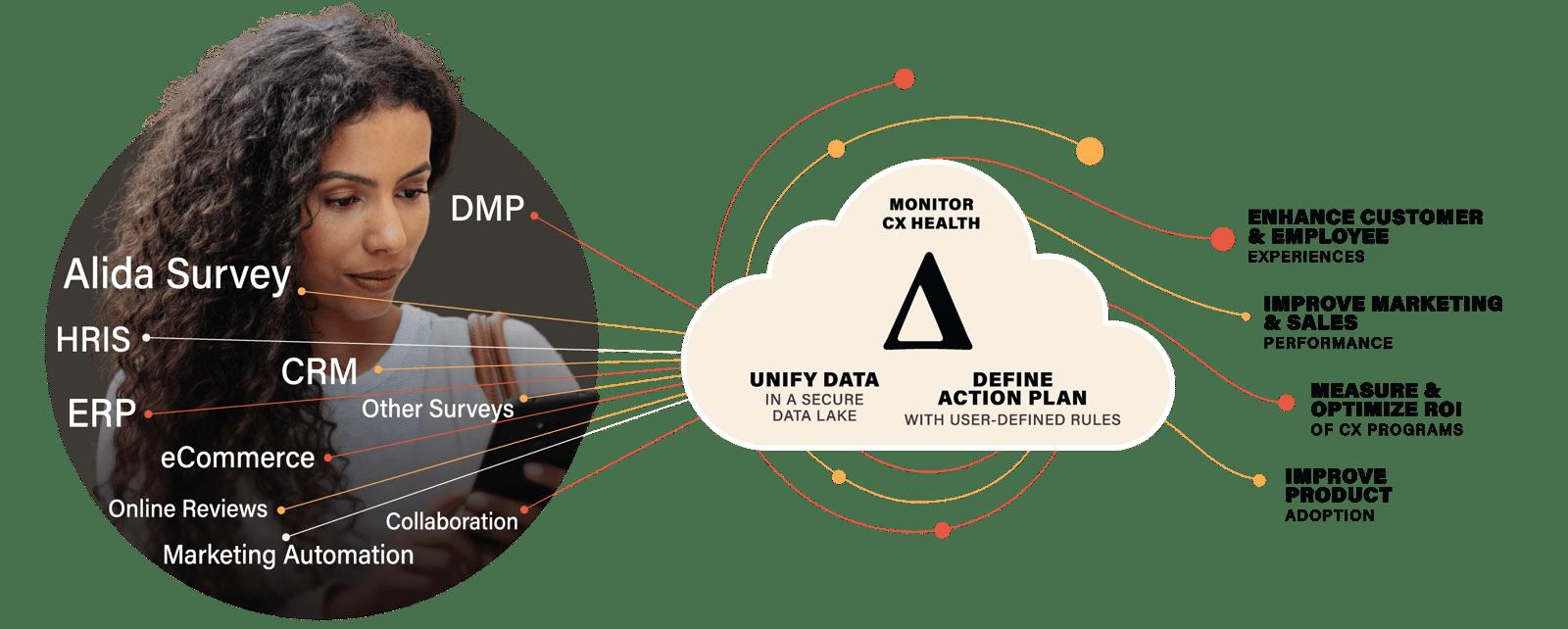 Integration-Diagram3