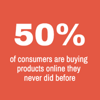 more-consumers-buying-products-online