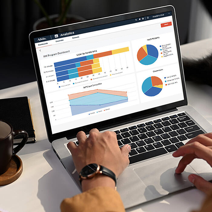 Why You Should Use Dashboards for Community & Market Research Programs