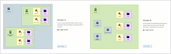 mental-models-vmware-blog