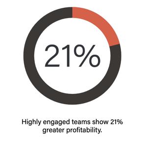 engaged teams
