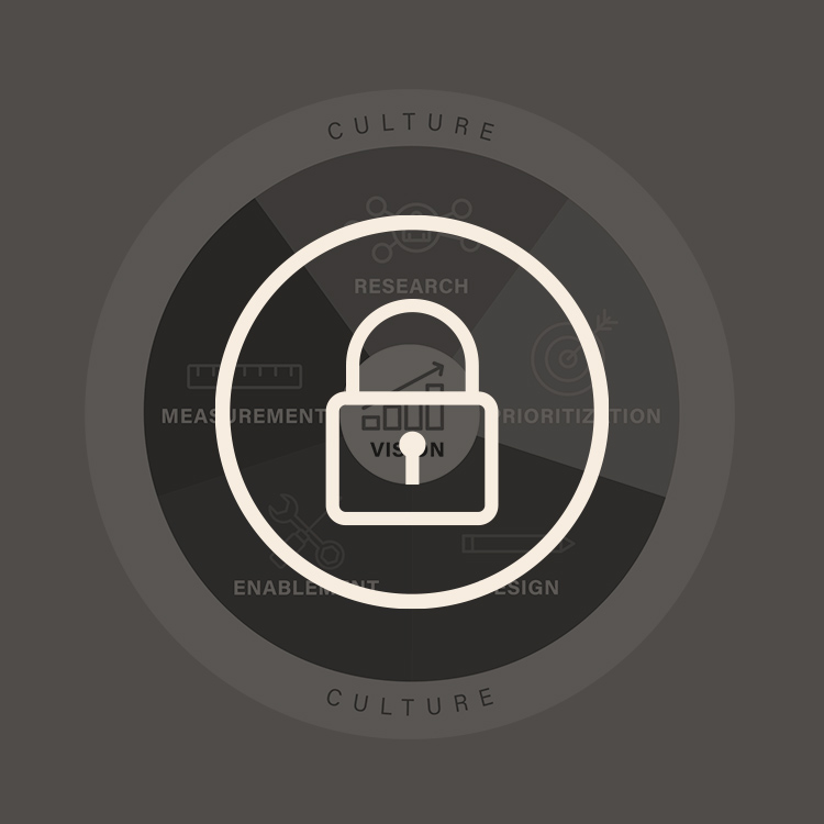 CX-101-locked